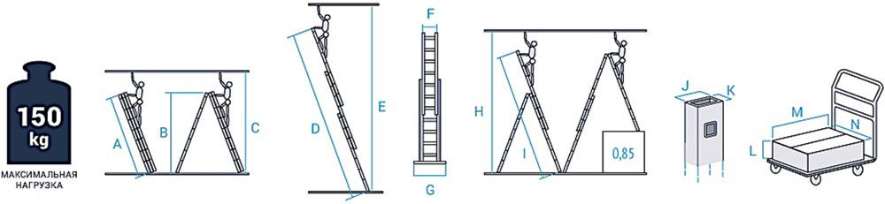 характеристики трехсекционных лестниц
